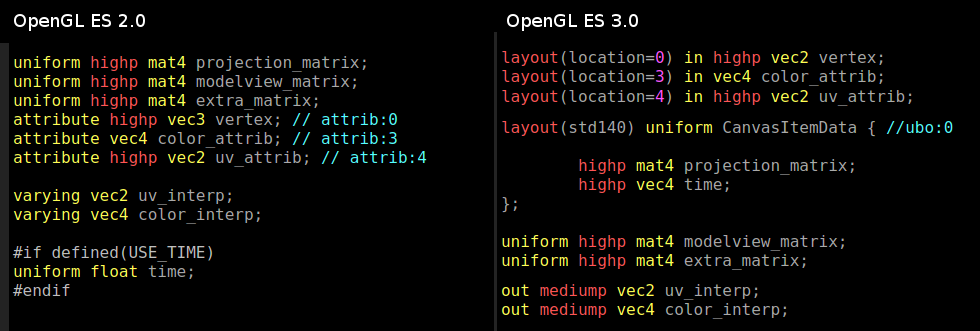Godot Engine - Godot's new renderer, progress report #1