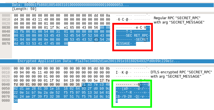Comparing outputs of unencrypted and encrypted network packets
