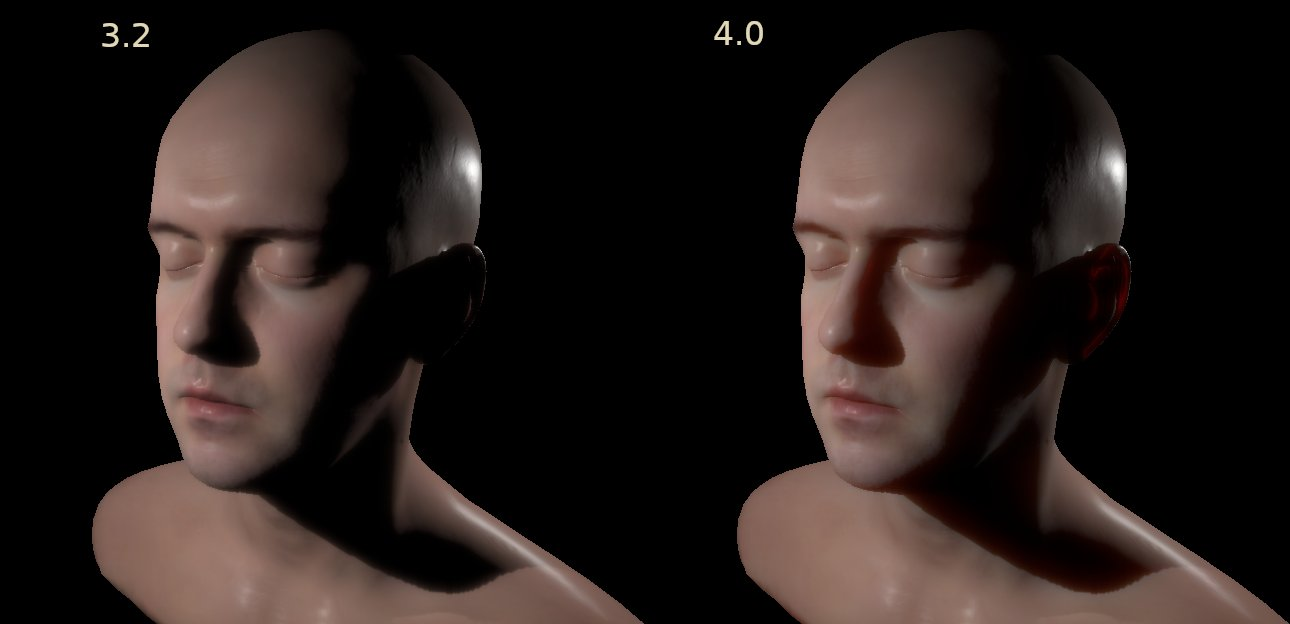 human model with subsurface scattering comparison between 3.2 and 4.0.